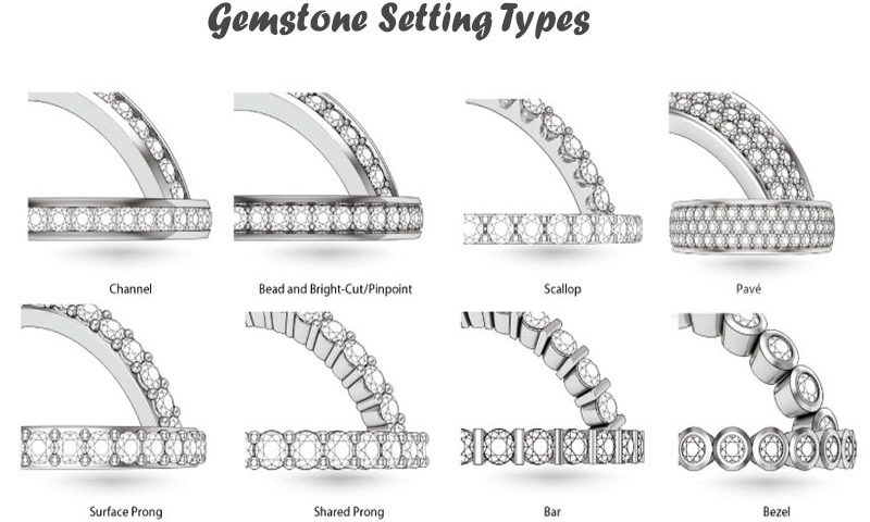 Jewellery Stone Setting Types | JAKE Blog